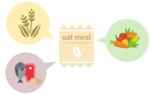 オートミールの栄養素