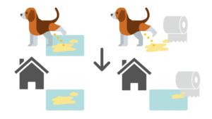 引っ越し先で室内でトイレをしなくなった犬のトイレトレーニング