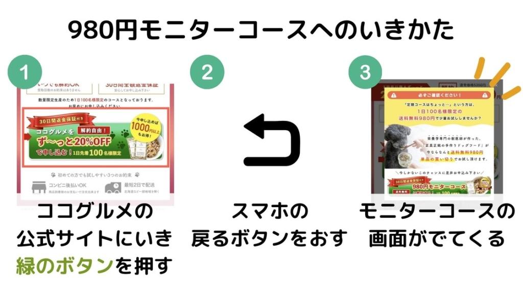 CoCo Gourmet(ココグルメ)の980円モニターコースへのいきかた
